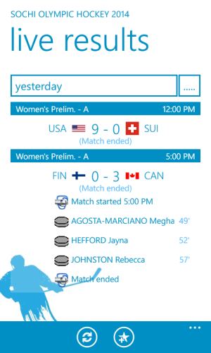 Sochi Hockey results